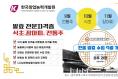 광주 전통주 교육 식초교육 장아찌 교육 한국창업능력개발원에서 진행하기로