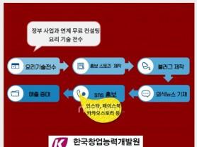 식당홍보 광주 전남 전북 호남권 전문 맛집 마케팅 실시